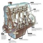 REFURBISHED, REBUILT, AND REMANUFACTURED ENGINES
